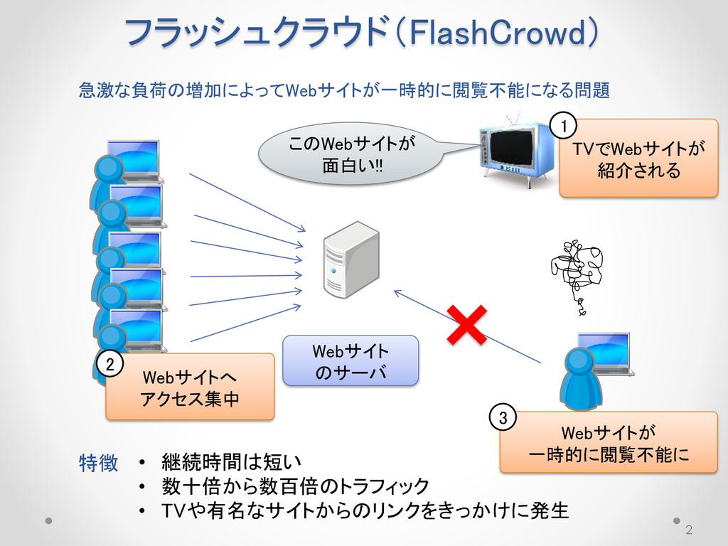フラッシュクラウド(FlashCrowd) Webサイト のサーバ 特徴 • 継続時間は短い ...