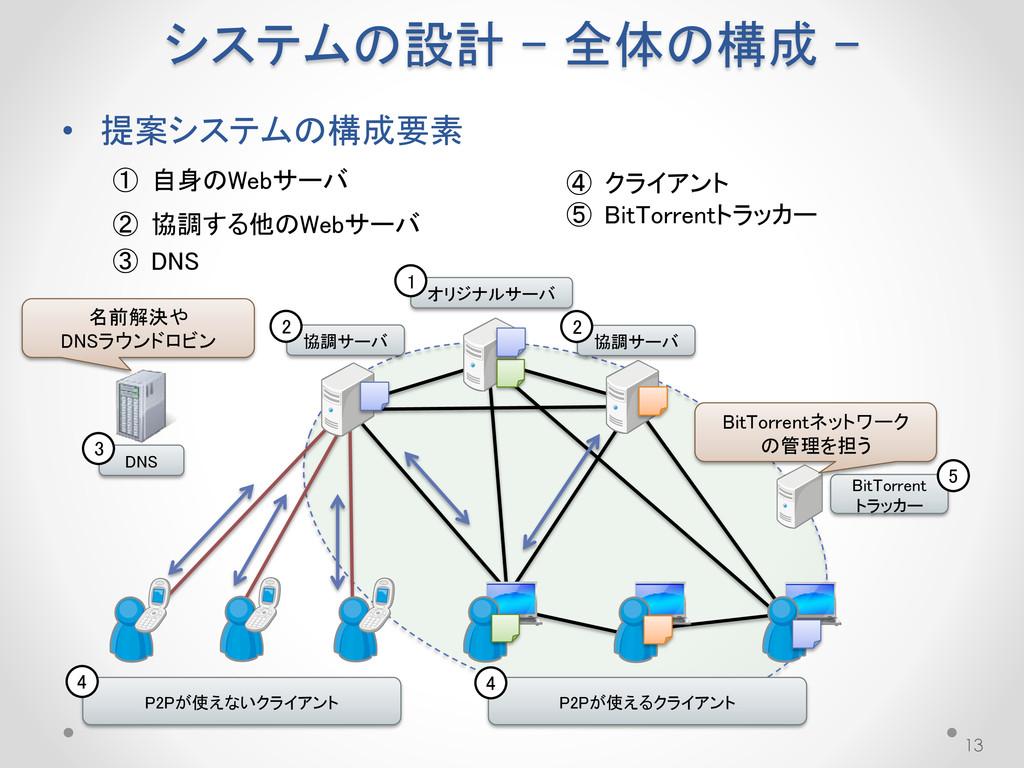 システムの設計 - 全体の構成 - • 提案システムの構成要素 ① 自身のWebサーバ ② 協...