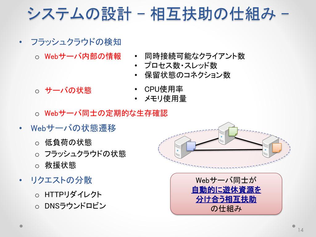システムの設計 – 相互扶助の仕組み - • フラッシュクラウドの検知 o Webサーバ内部の...