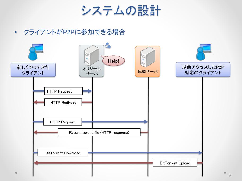 システムの設計 • クライアントがP2Pに参加できる場合 15 オリジナル サーバ 協調サーバ...