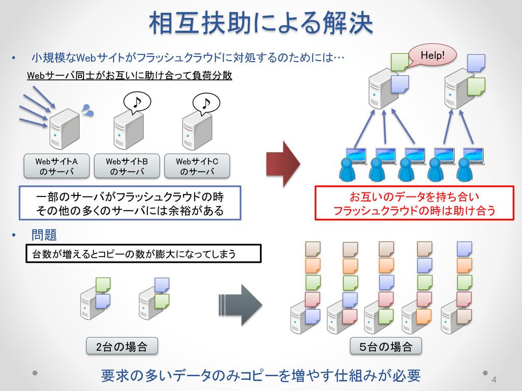 相互扶助による解決 4 Help! 一部のサーバがフラッシュクラウドの時 その他の多くのサーバ...