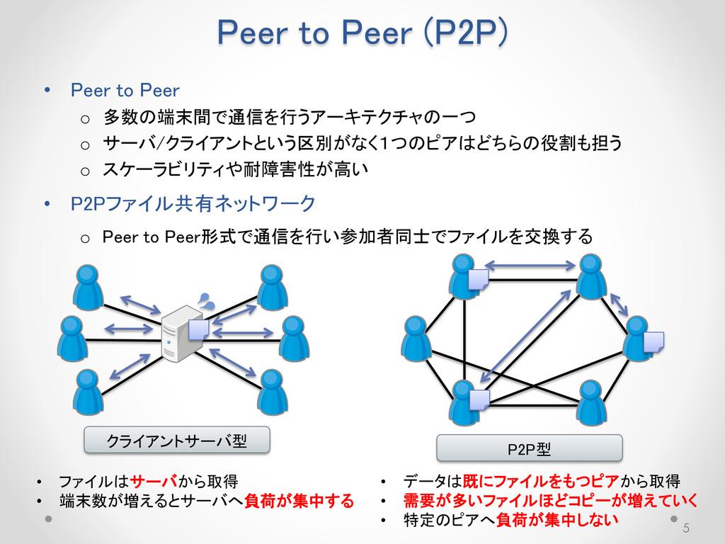 Peer to Peer (P2P) • Peer to Peer o 多数の端末間で通信を行...