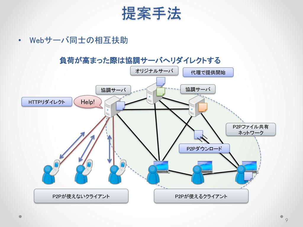 提案手法 9 • Webサーバ同士の相互扶助 負荷が高まった際は協調サーバへリダイレクトする ...