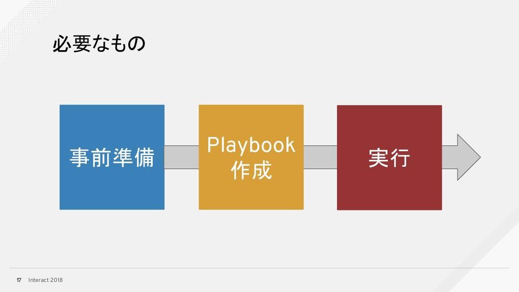 Interact 2018 17 必要なもの 事前準備 Playbook 作成 実行