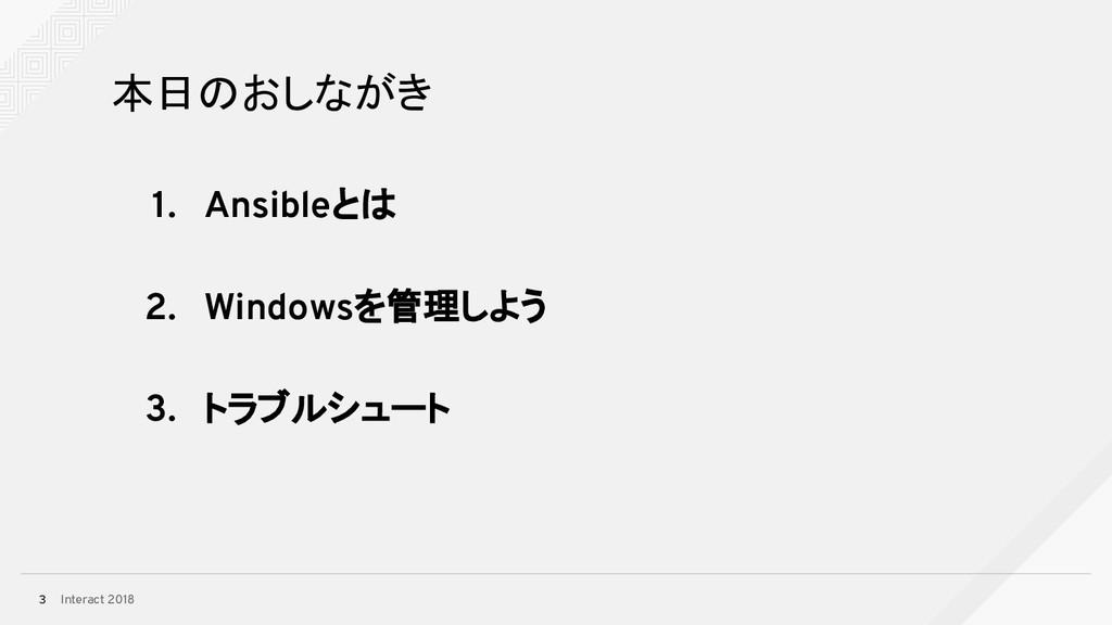 Interact 2018 3 1. Ansibleとは 2. Windowsを管理しよう 3...