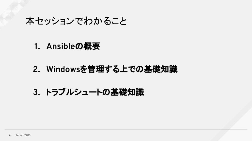 Interact 2018 4 1. Ansibleの概要 2. Windowsを管理する上で...
