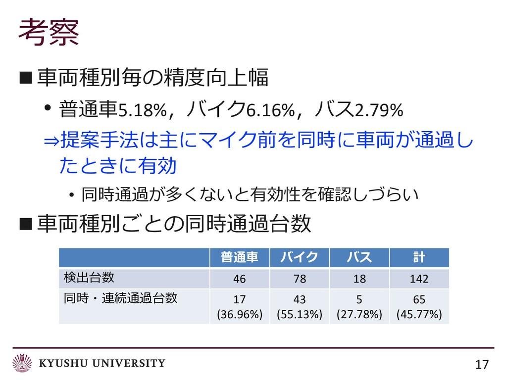 -6 17 n )35198 &7 • :)5.18%6.16%2.79%...