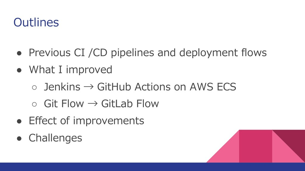 Outlines ● Previous CI /CD pipelines and deploy...