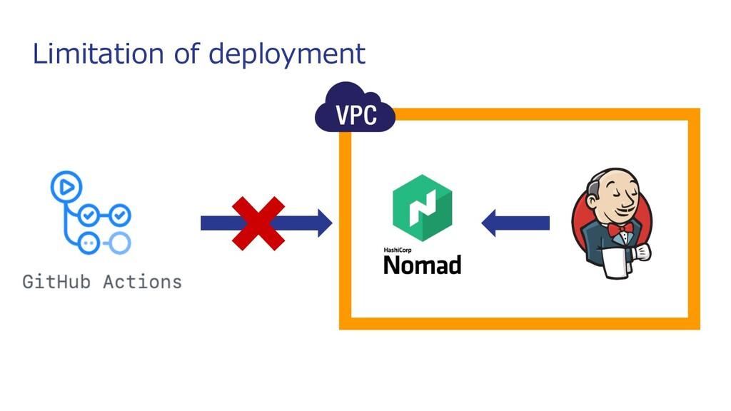 Limitation of deployment