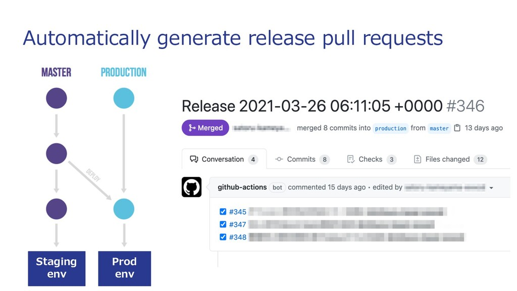 Automatically generate release pull requests St...
