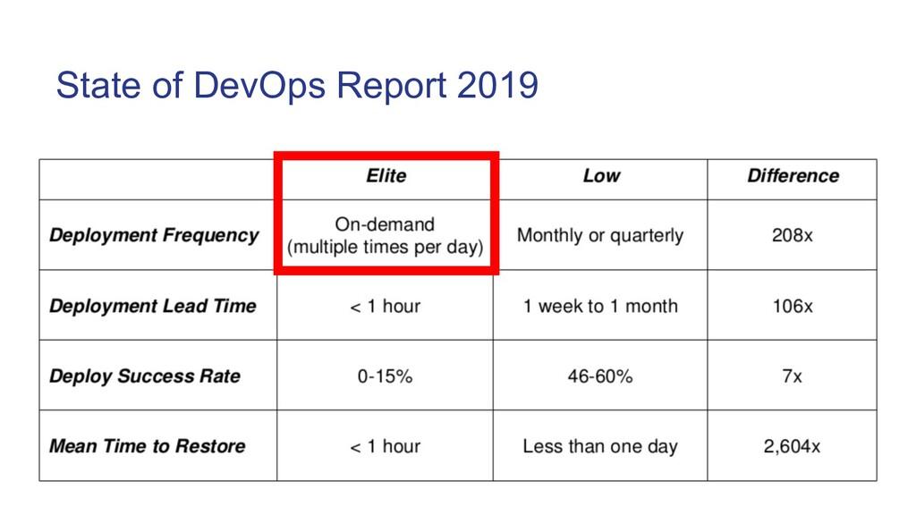 State of DevOps Report 2019
