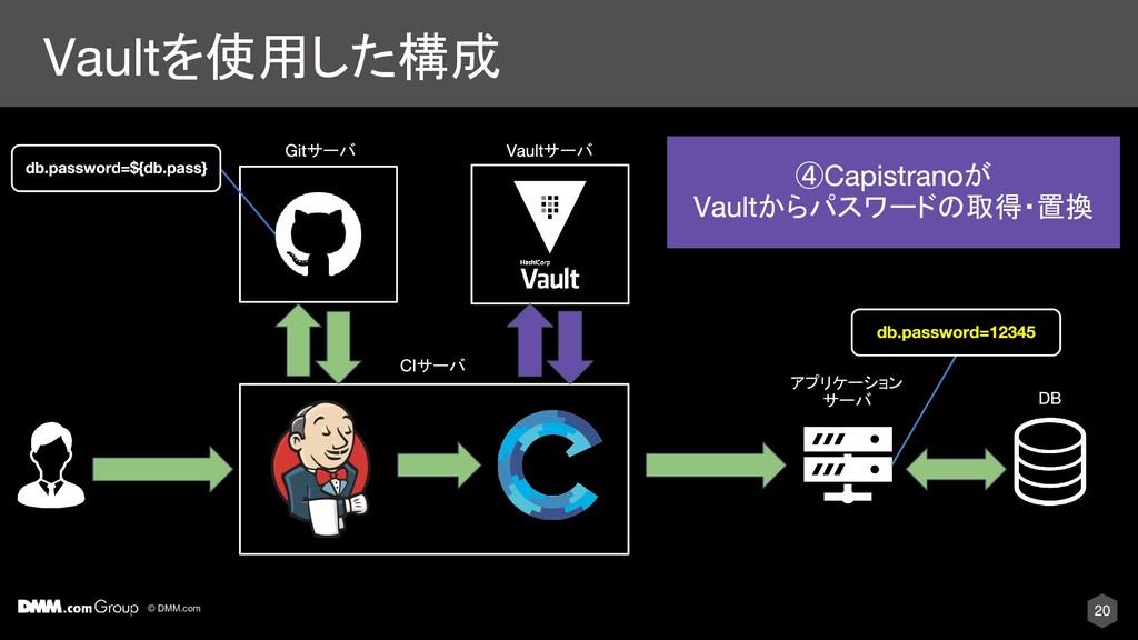 © DMM.com を使用した構成 サーバ アプリケーション サーバ ④ が からパスワードの...