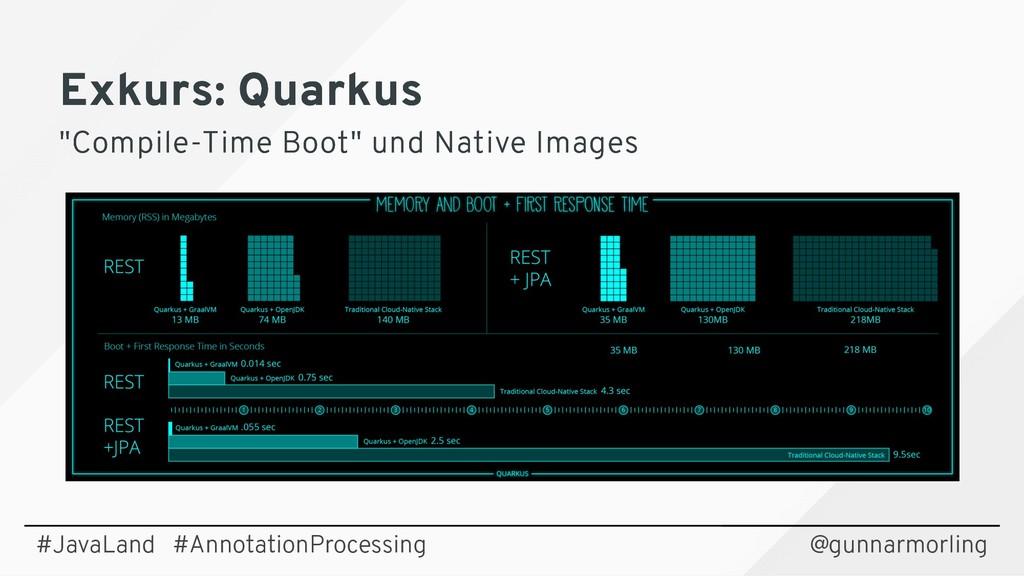 """Exkurs: Quarkus Exkurs: Quarkus """"Compile-Time B..."""