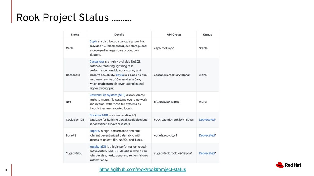 Rook Project Status ......... 3 https://github....
