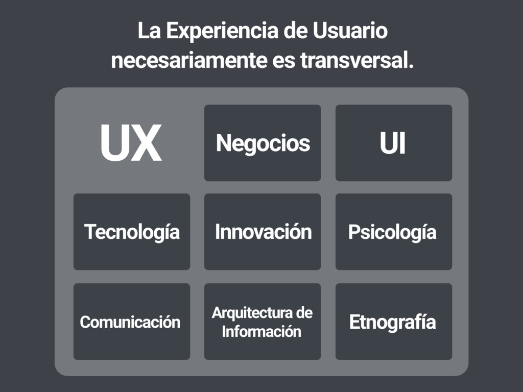 UX UI Negocios Psicología Innovación Etnografía...
