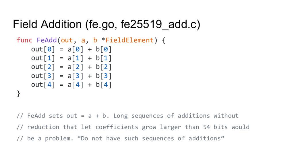 Field Addition (fe.go, fe25519_add.c) func FeAd...