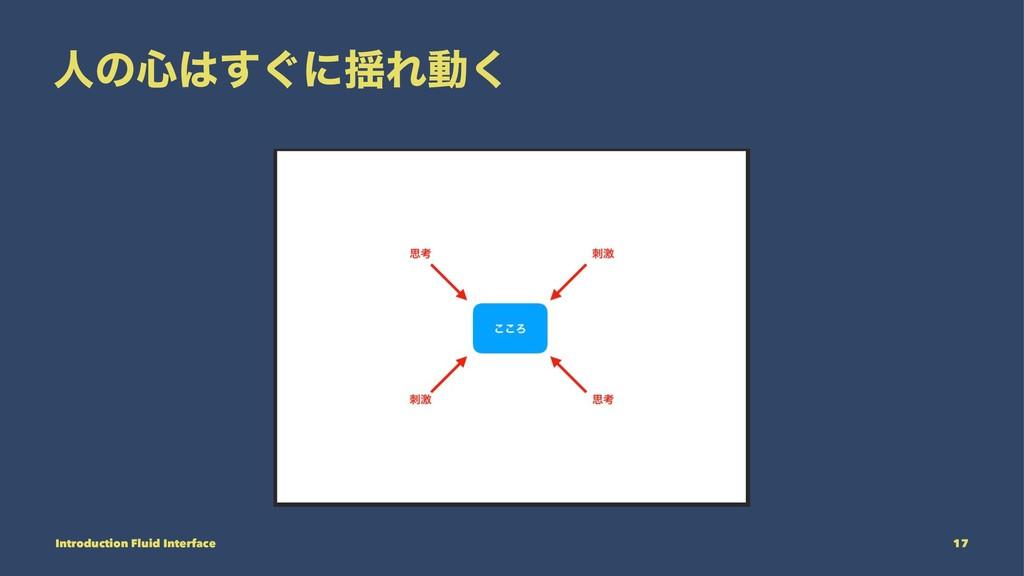 ਓͷ৺͙͢ʹ༳Εಈ͘ Introduction Fluid Interface 17
