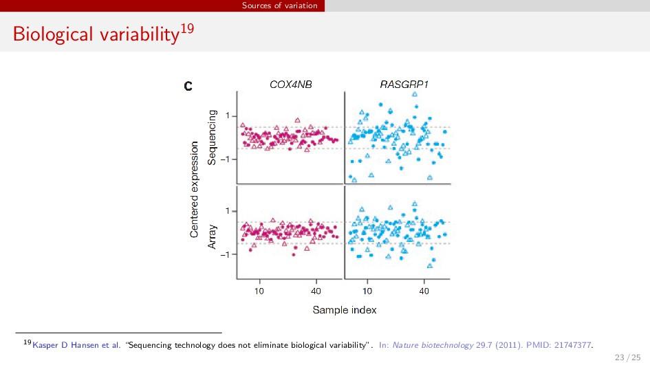Sources of variation Biological variability19 1...