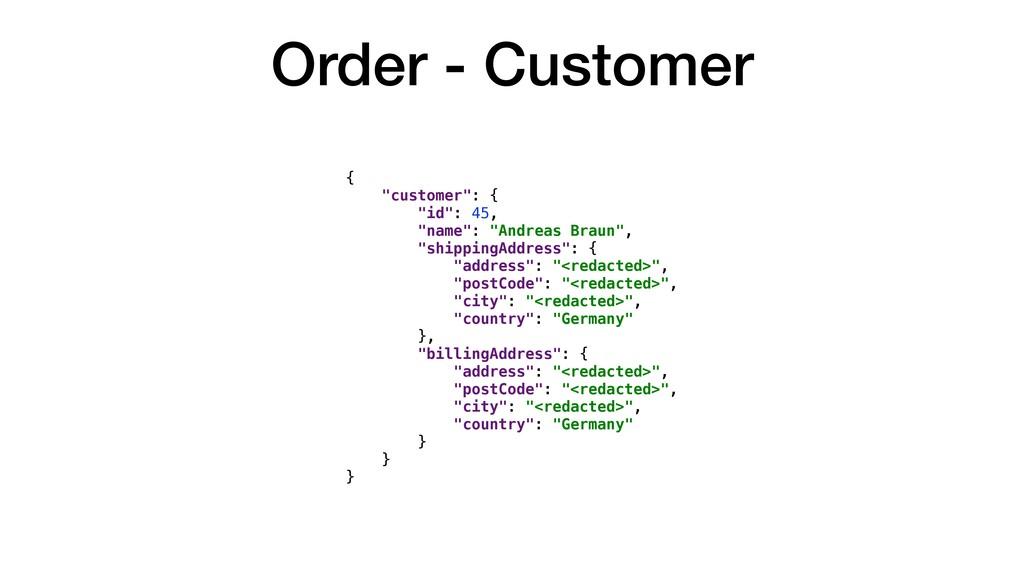 "Order - Customer { ""customer"": { ""id"": 45, ""nam..."