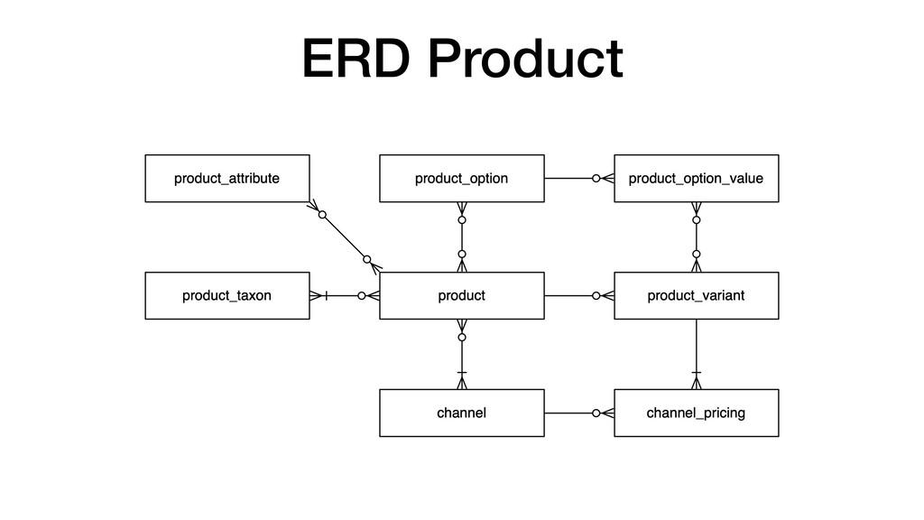 ERD Product