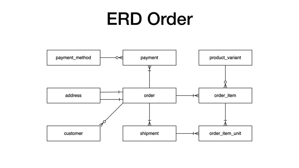 ERD Order