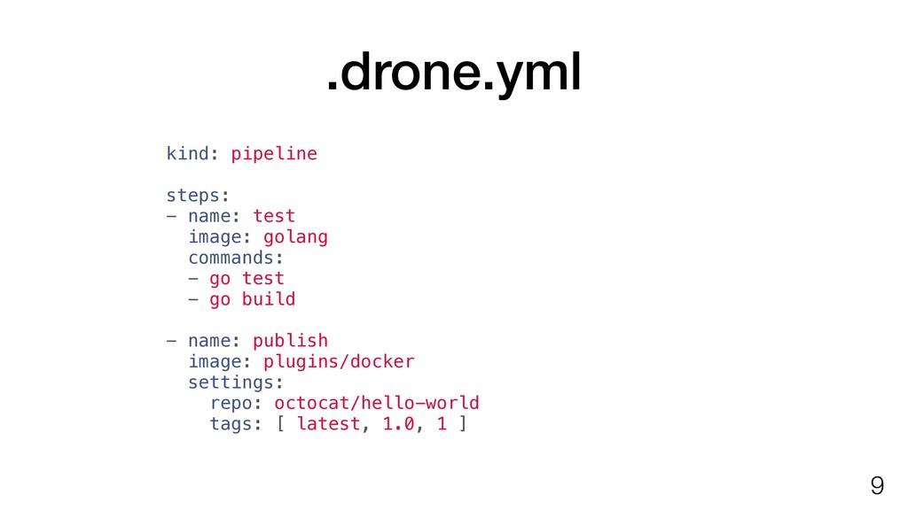 .drone.yml kind: pipeline steps: - name: test i...