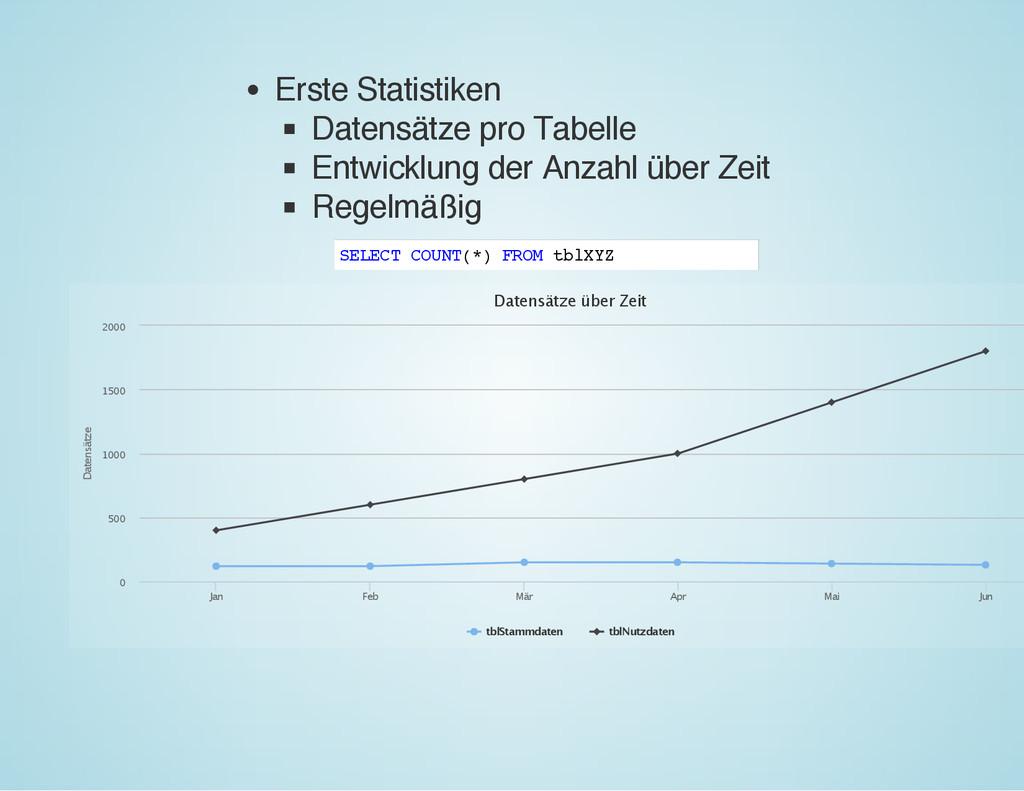 Erste Statistiken Datensätze pro Tabelle Entwic...