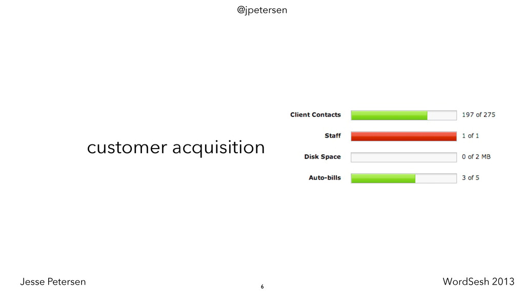 customer acquisition 6 @jpetersen Jesse Peterse...