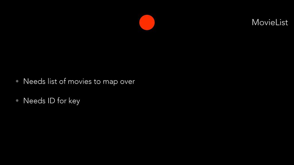 MovieList • Needs list of movies to map over • ...