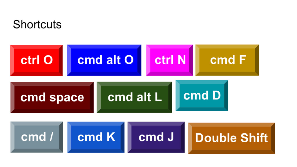Shortcuts ctrl O cmd alt O ctrl N cmd space cmd...