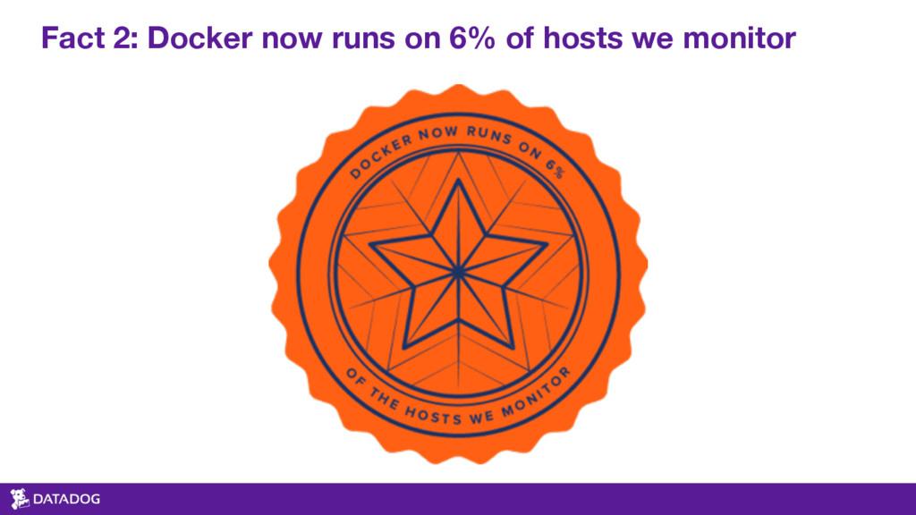 Fact 2: Docker now runs on 6% of hosts we monit...