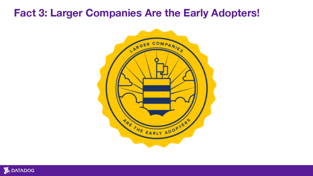 Fact 3: Larger Companies Are the Early Adopters!