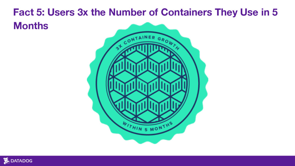 Fact 5: Users 3x the Number of Containers They ...