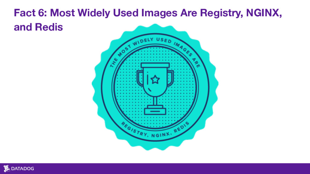 Fact 6: Most Widely Used Images Are Registry, N...