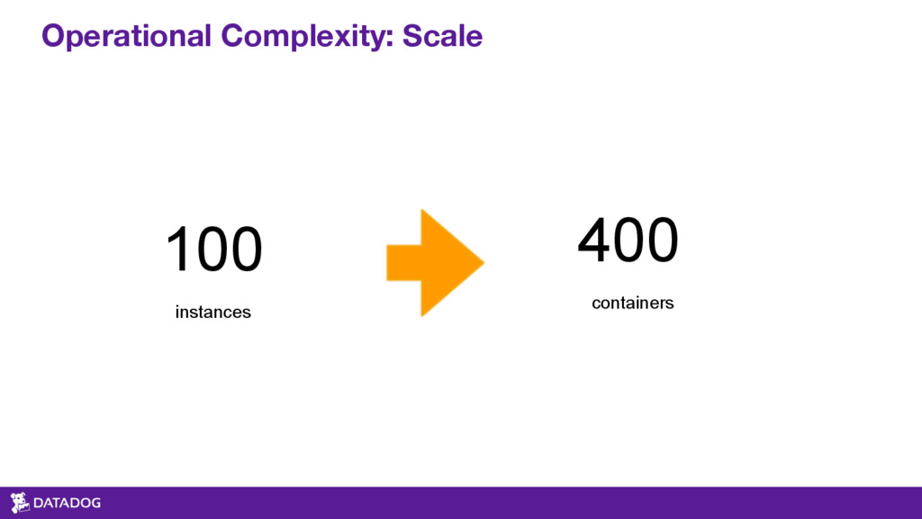 Operational Complexity: Scale 100 instances 400...