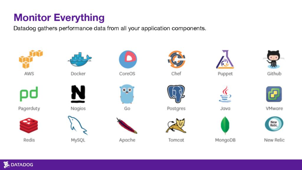 Monitor Everything Datadog gathers performance ...