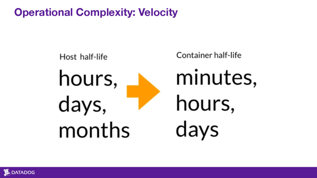Operational Complexity: Velocity