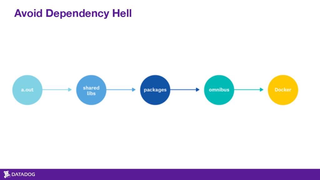 Avoid Dependency Hell