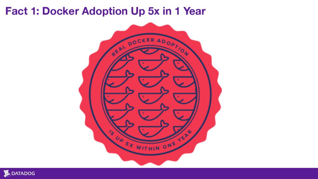 Fact 1: Docker Adoption Up 5x in 1 Year