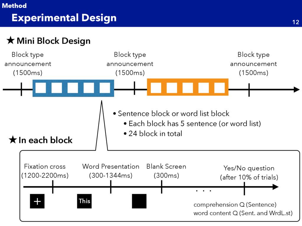 Experimental Design 12 Method Block type announ...
