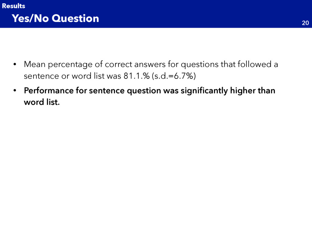• Mean percentage of correct answers for questi...