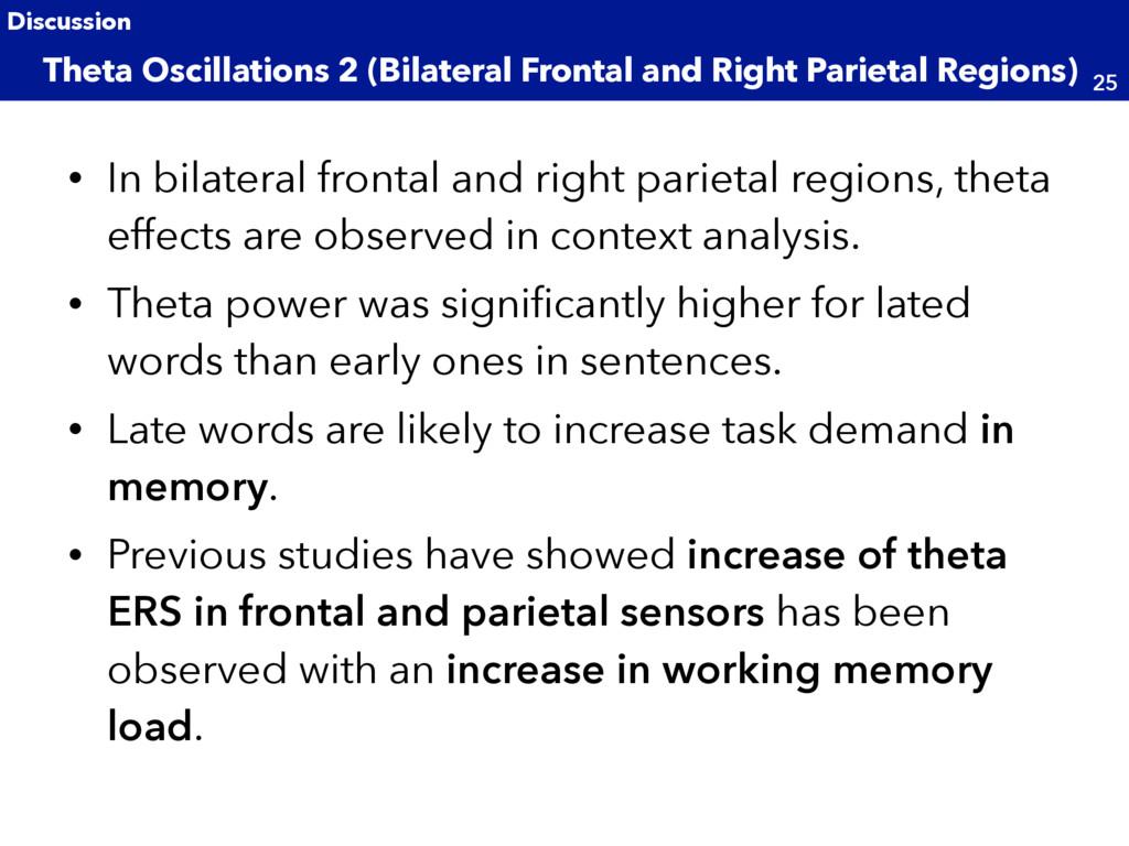 • In bilateral frontal and right parietal regio...