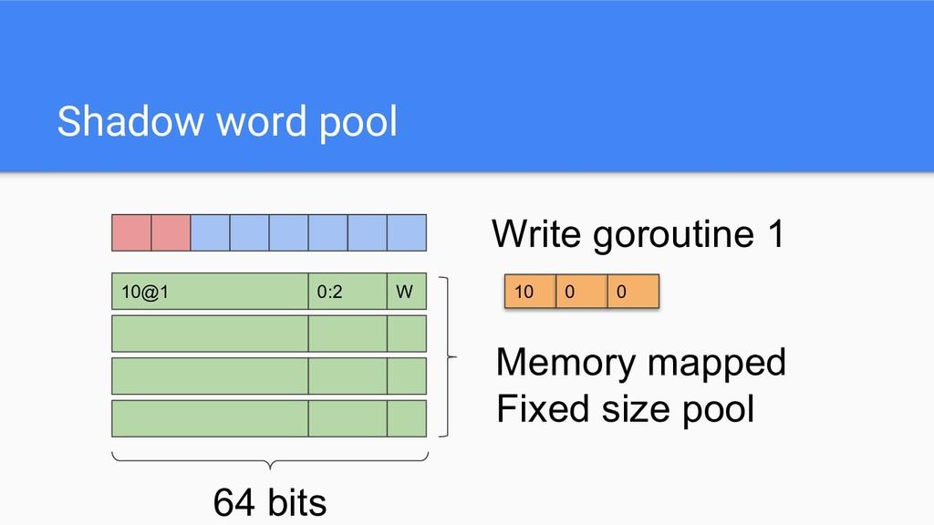Shadow word pool Write goroutine 1 10@1 0:2 W 1...