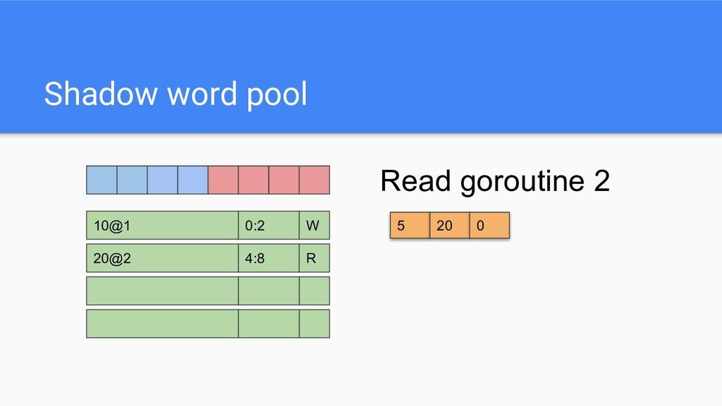 Shadow word pool Read goroutine 2 10@1 0:2 W 20...