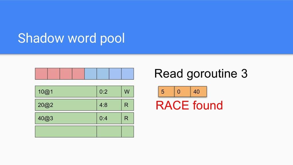 Shadow word pool Read goroutine 3 10@1 0:2 W 20...