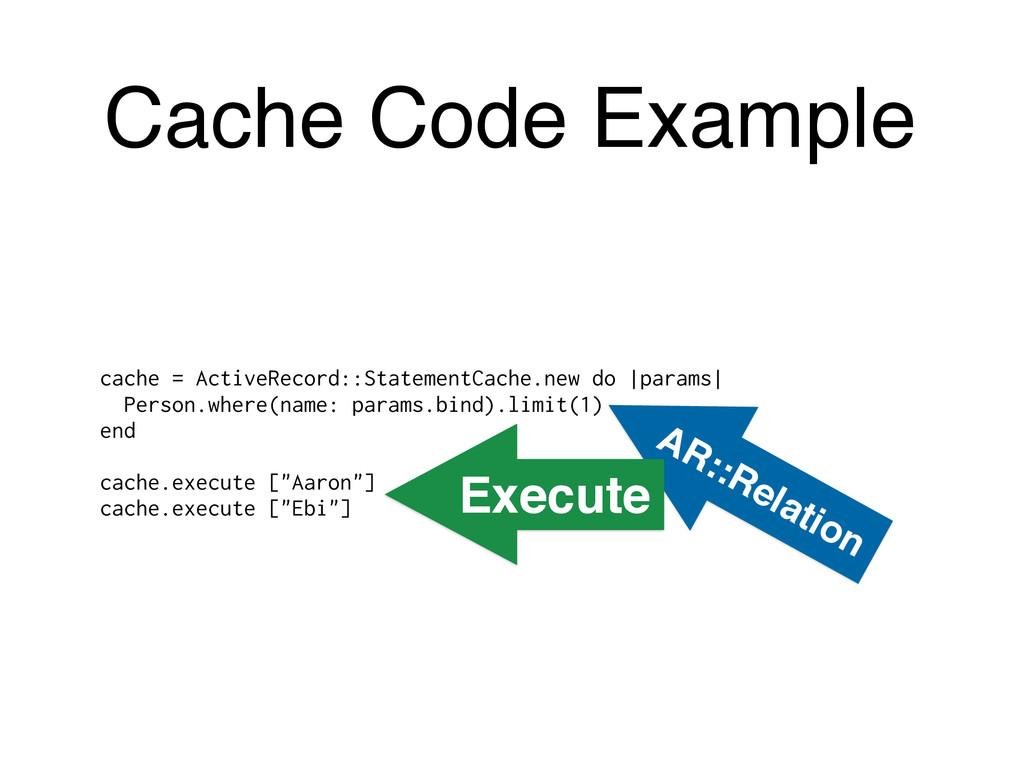 Cache Code Example cache = ActiveRecord::Statem...