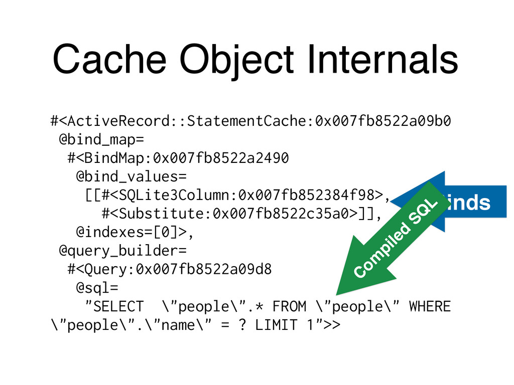 Binds Cache Object Internals #<ActiveRecord::St...