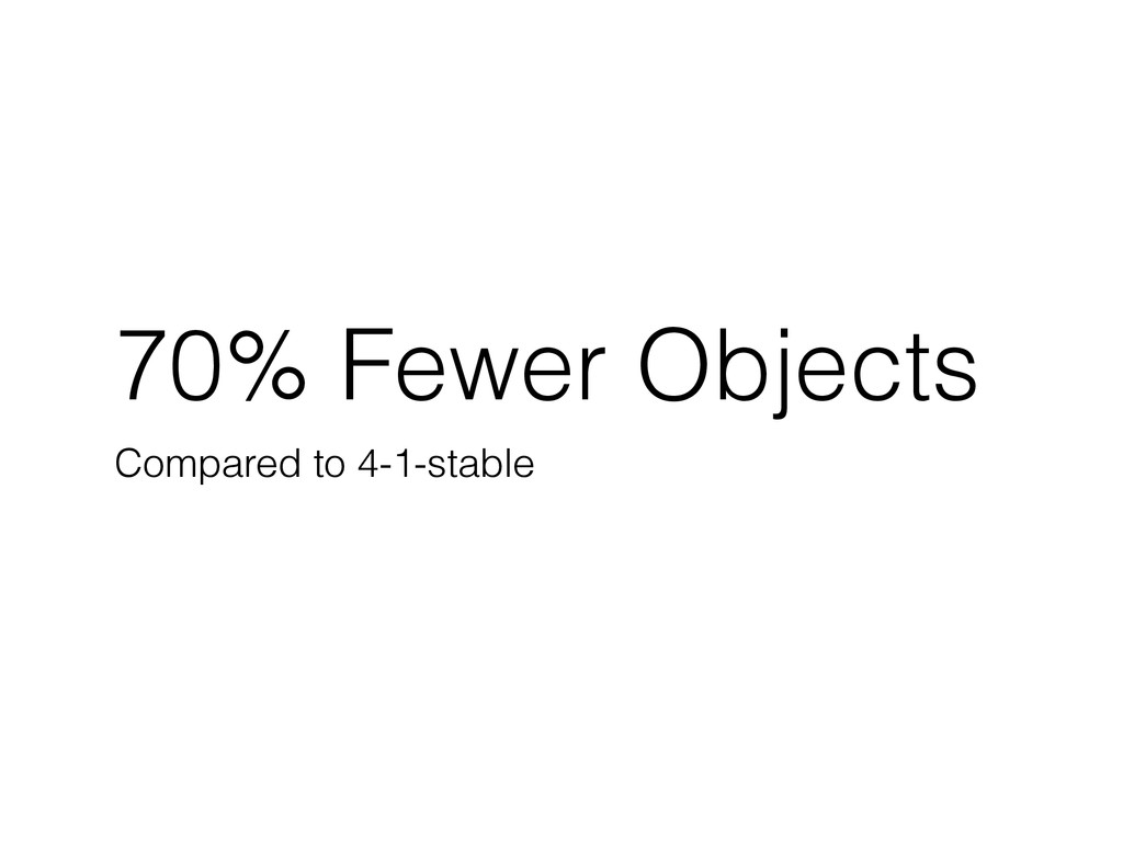 70% Fewer Objects Compared to 4-1-stable