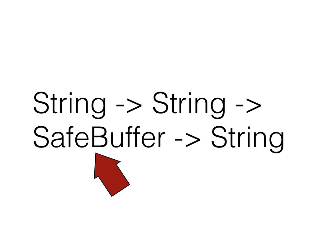 String -> String -> SafeBuffer -> String