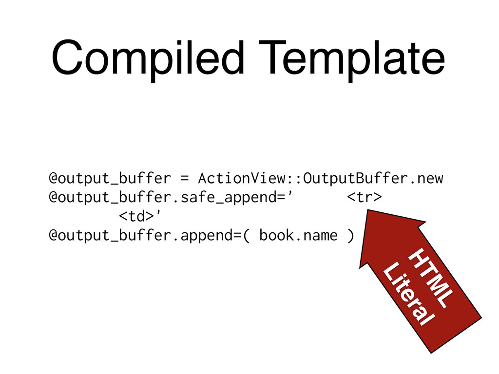 Compiled Template @output_buffer = ActionView::...
